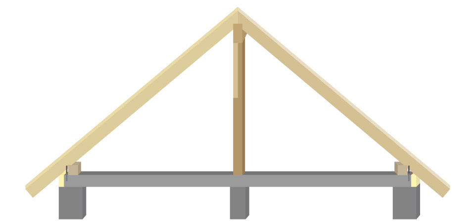 Beliebt Dachkonstruktion Online-Shop | BENZ24 JB68