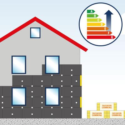 Förderung einer energetischen Sanierung