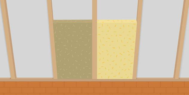 Fußboden Dämmen Styrodur ~ Styrodur oder styropor benz