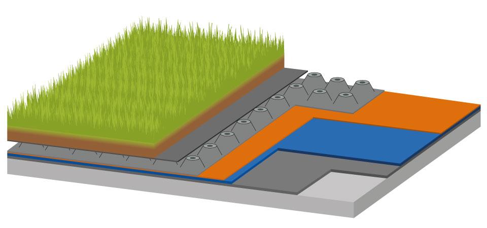Aufbau Einer Dachbegrunung